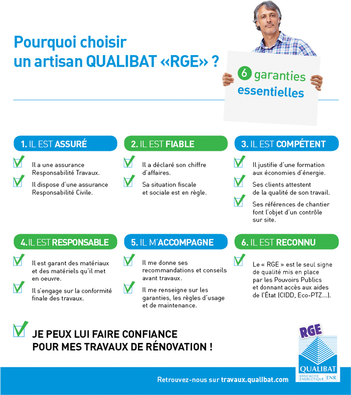 Checklist-QUALIBAT-RGE