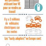 Ecolopop revue de presse internationale d 39 actualit for Garage solidaire montpellier
