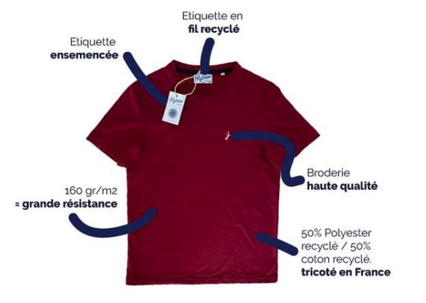 Polytesse : sweat et tshirts en PET recyclé et chutes de tissu